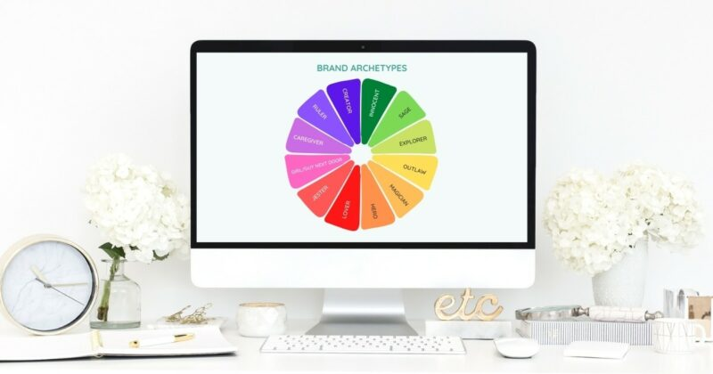 Desktop mockup with brand archetypes arranged in a colorful circle