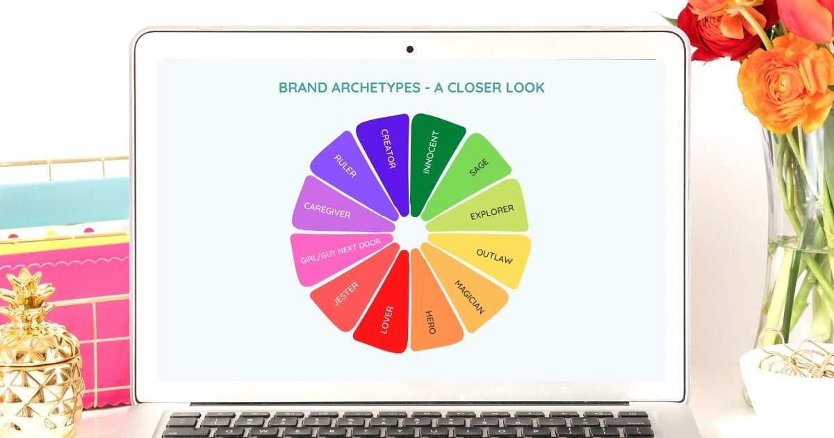 Mockup on a laptop - Brand archetypes - a closer look